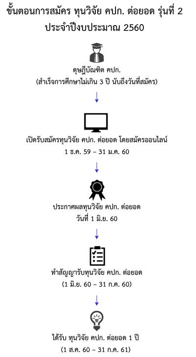 FlowChart-RGJadvance2560